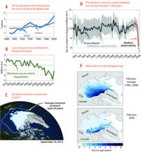 LifeLinkedtoIce Trends in Arctic temperature and sea ice